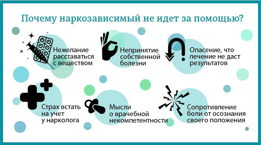 избавиться от наркомании в Воронеже